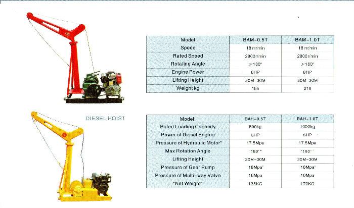جميع انواع الالات والمعدات ومواد التغليف في جميع المجالات الصناعية