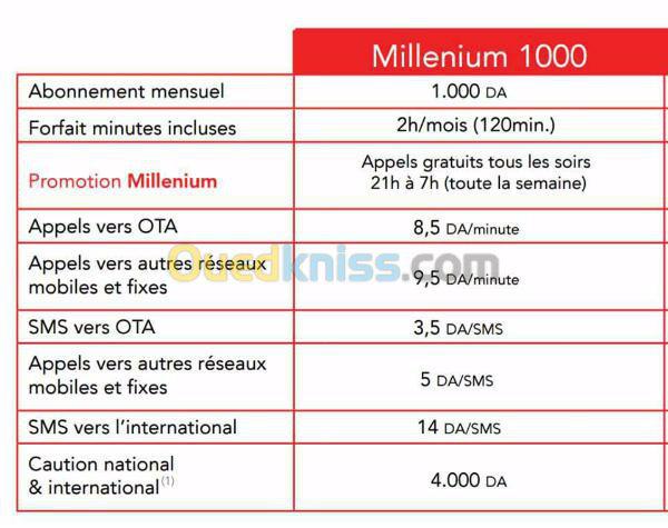 Puce Djezzy Millénium 1000