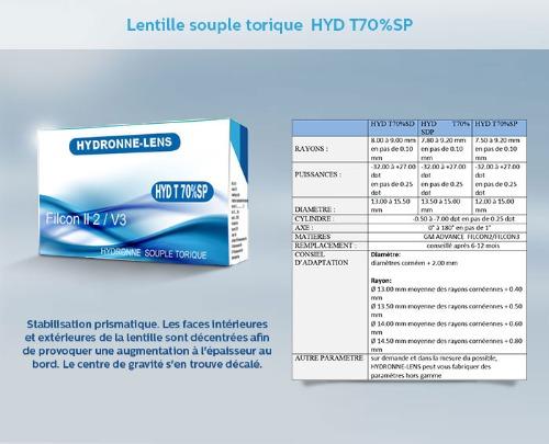 LA LENTILLE HYDRONNE