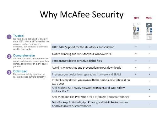 McAfee Antivirus Plus 2017 Pour 3 Postes
